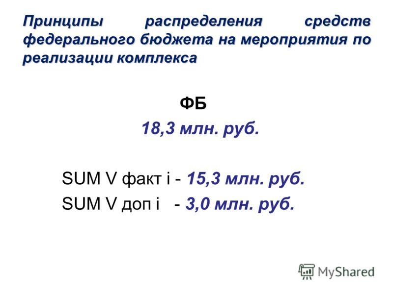 Принципы распределения средств федерального бюджета на мероприятия по реализации комплекса ФБ 18,3 млн. руб. SUM V факт i - 15,3 млн. руб. SUM V доп i - 3,0 млн. руб.