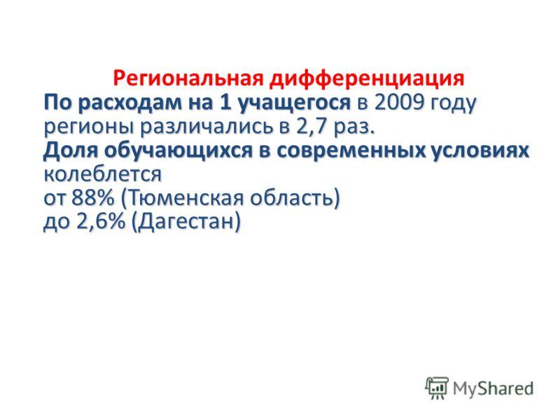 Региональная дифференциация По расходам на 1 учащегося в 2009 году регионы различались в 2,7 раз. Доля обучающихся в современных условиях колеблется от 88% (Тюменская область) до 2,6% (Дагестан)