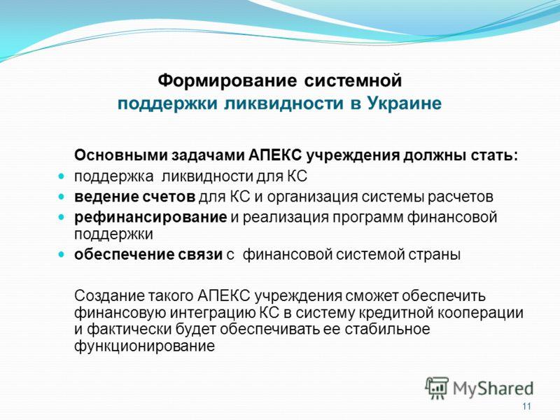 Формирование системной поддержки ликвидности в Украине Основными задачами АПЕКС учреждения должны стать: поддержка ликвидности для КС ведение счетов для КС и организация системы расчетов рефинансирование и реализация программ финансовой поддержки обе