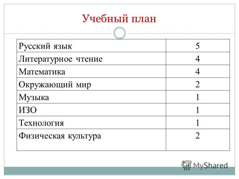 Русский язык5 Литературное чтение4 Математика4 Окружающий мир2 Музыка1 ИЗО1 Технология1 Физическая культура2 Учебный план