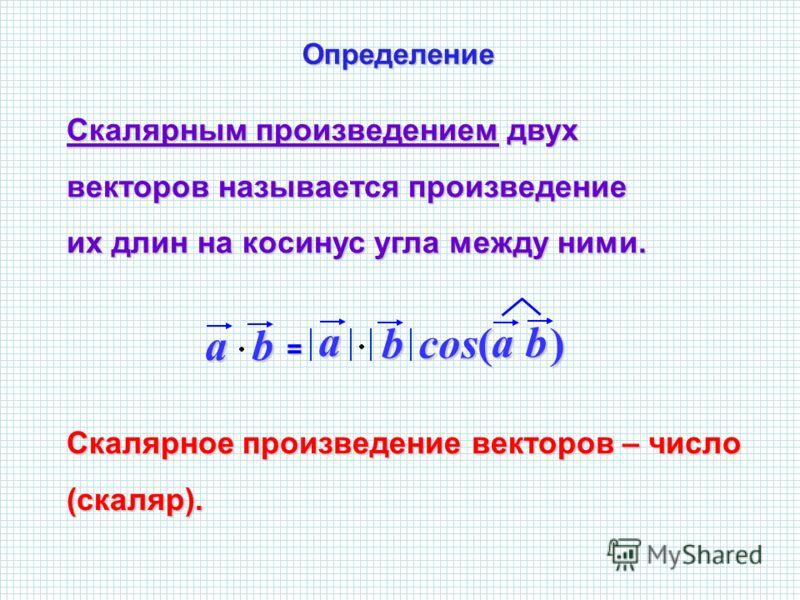 Скалярное произведение векторов – число (скаляр). Скалярным произведением двух векторов называется произведение их длин на косинус угла между ними. ab = a b cos( ) ab Определение