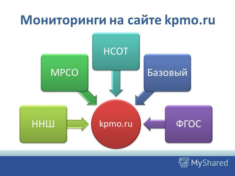 Мониторинги на сайте kpmo.ru kpmo.ru ННШМРСОНСОТБазовыйФГОС