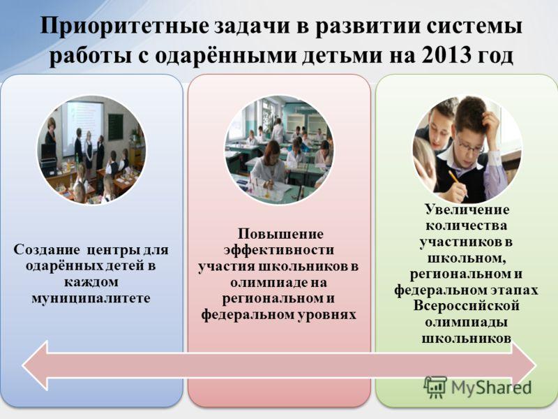 Приоритетные задачи в развитии системы работы с одарёнными детьми на 2013 год Создание центры для одарённых детей в каждом муниципалитете Повышение эффективности участия школьников в олимпиаде на региональном и федеральном уровнях Увеличение количест