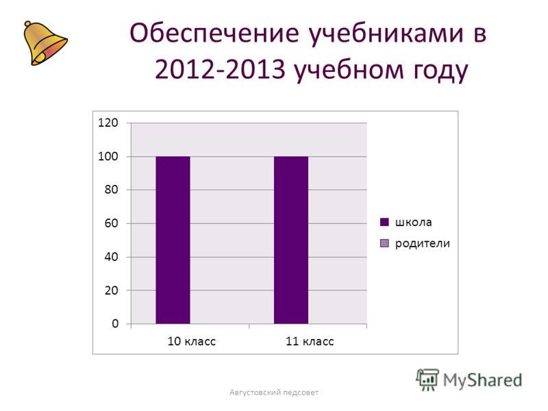 ОбОбеспечение учебниками в 2012-2013 учебном году Августовский педсовет