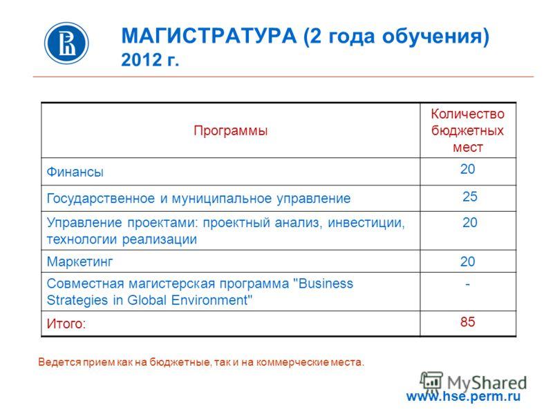 МАГИСТРАТУРА (2 года обучения) 2012 г. Ведется прием как на бюджетные, так и на коммерческие места. Программы Количество бюджетных мест Финансы 20 Государственное и муниципальное управление 25 Управление проектами: проектный анализ, инвестиции, техно
