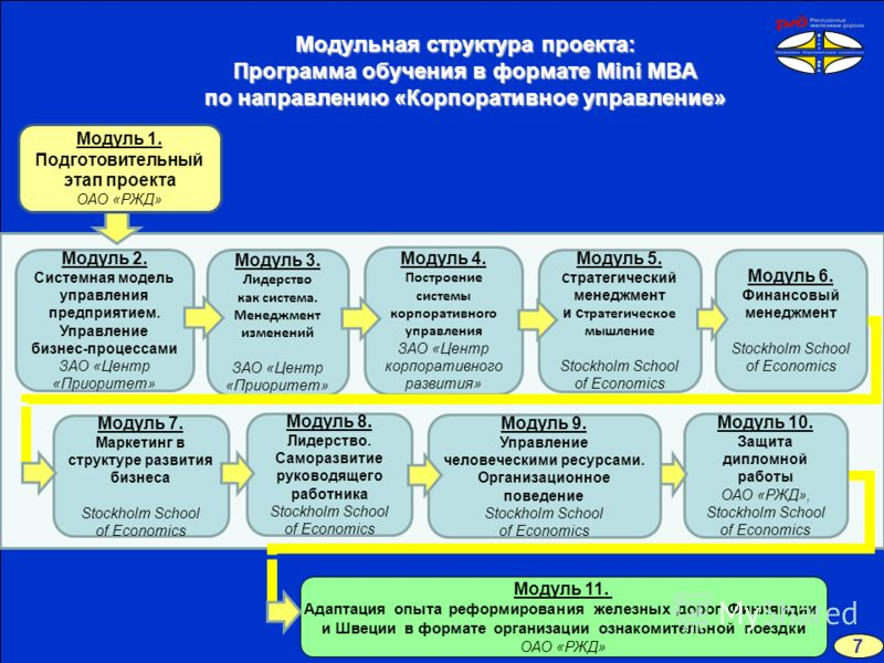 проект мини центр:
