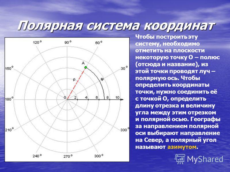 Полярная система координат Чтобы построить эту систему, необходимо отметить на плоскости некоторую точку О – полюс (отсюда и название), из этой точки проводят луч – полярную ось. Чтобы определить координаты точки, нужно соединить её с точкой О, опред