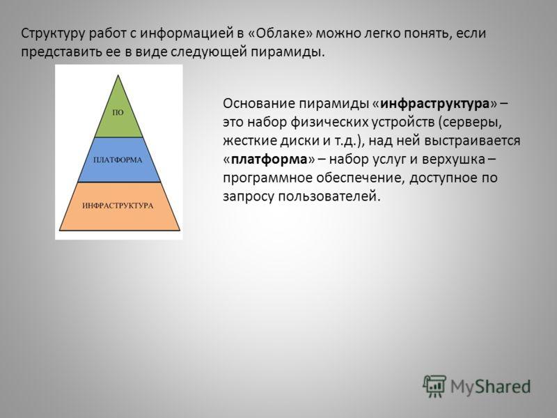 Структуру работ с информацией в «Облаке» можно легко понять, если представить ее в виде следующей пирамиды. Основание пирамиды «инфраструктура» – это набор физических устройств (серверы, жесткие диски и т.д.), над ней выстраивается «платформа» – набо