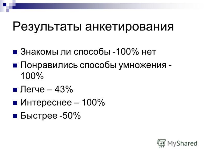 Результаты анкетирования Знакомы ли способы -100% нет Понравились способы умножения - 100% Легче – 43% Интереснее – 100% Быстрее -50%