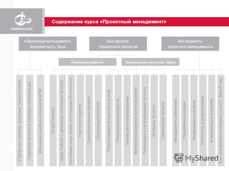 «Проектный менеджмент»: вводная часть, база Содержание курса «Проектный менеджмент» Ход проекта: Управление проектом Инструменты проектного менеджмента Проектная работаУправление проектом. Шаги Портфолио проекта, критерии, терминологияСтруктура проек