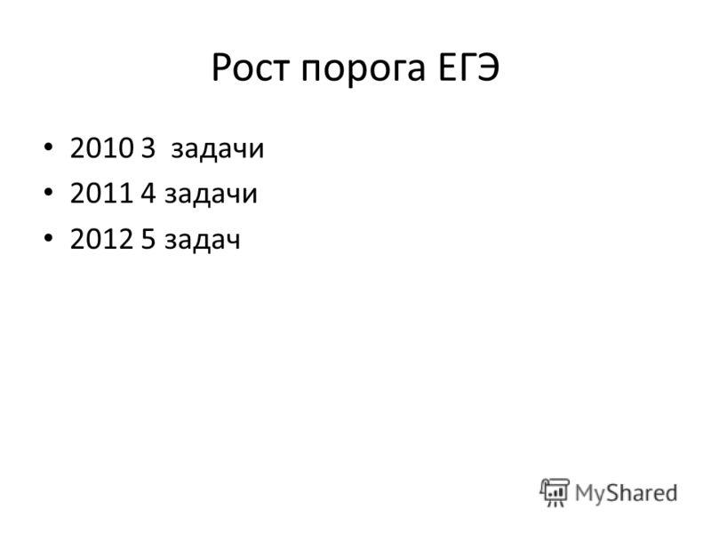 Рост порога ЕГЭ 2010 3 задачи 2011 4 задачи 2012 5 задач