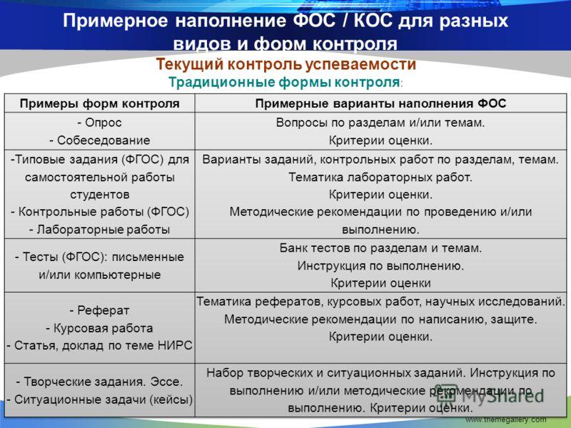 www.themegallery.com Примерное наполнение ФОС / КОС для разных видов и форм контроля Текущий контроль успеваемости Традиционные формы контроля :