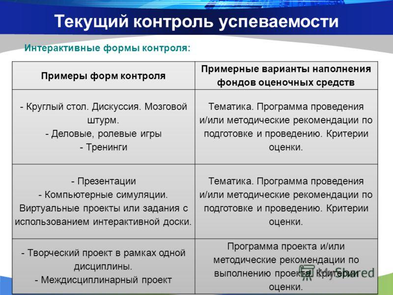 www.themegallery.com Текущий контроль успеваемости Интерактивные формы контроля: