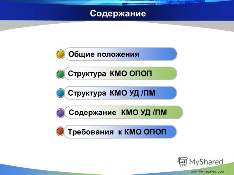 www.themegallery.com Содержание Требования к КМО ОПОП Содержание КМО УД /ПМ Структура КМО УД /ПМ Структура КМО ОПОП Общие положения