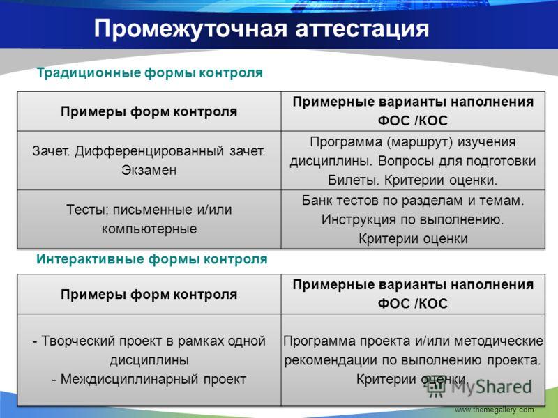 www.themegallery.com Промежуточная аттестация Традиционные формы контроля Интерактивные формы контроля