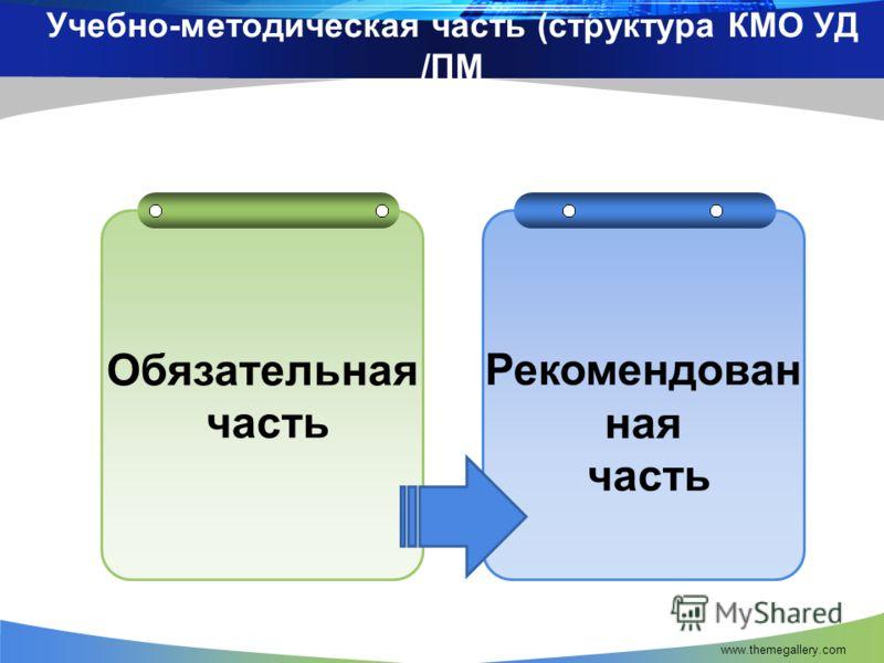 www.themegallery.com Учебно-методическая часть (структура КМО УД /ПМ Обязательная часть Рекомендован ная часть