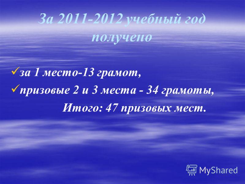 За 2011-2012 учебный год получено за 1 место-13 грамот, призовые 2 и 3 места - 34 грамоты, Итого: 47 призовых мест.