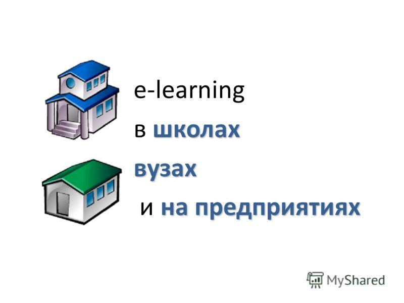 e-learning школах в школахвузах на предприятиях и на предприятиях