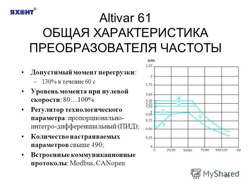 10 Altivar 61 ОБЩАЯ ХАРАКТЕРИСТИКА ПРЕОБРАЗОВАТЕЛЯ ЧАСТОТЫ Допустимый момент перегрузки: –130% в течение 60 с Уровень момента при нулевой скорости: 80…100% Регулятор технологического параметра: пропорционально- интегро-дифференциальный (ПИД); Количес