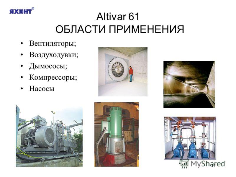11 Altivar 61 ОБЛАСТИ ПРИМЕНЕНИЯ Вентиляторы; Воздуходувки; Дымососы; Компрессоры; Насосы