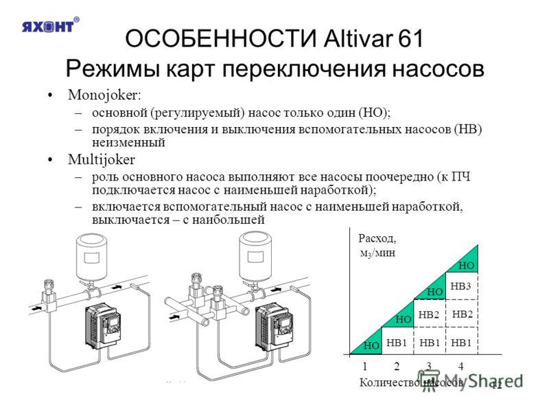 12 ОСОБЕННОСТИ Altivar 61 Режимы карт переключения насосов Monojoker: –основной (регулируемый) насос только один (НО); –порядок включения и выключения вспомогательных насосов (НВ) неизменный Multijoker –роль основного насоса выполняют все насосы пооч