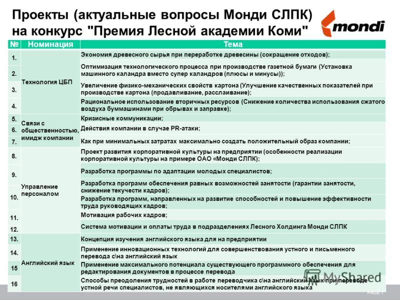 Монди СЛПК) на конкурс