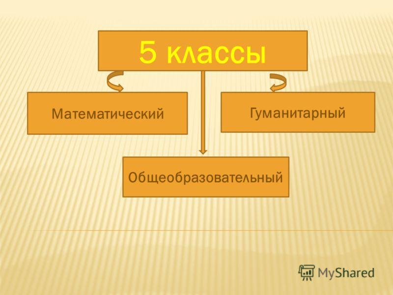 5 классы Гуманитарный Общеобразовательный Математический