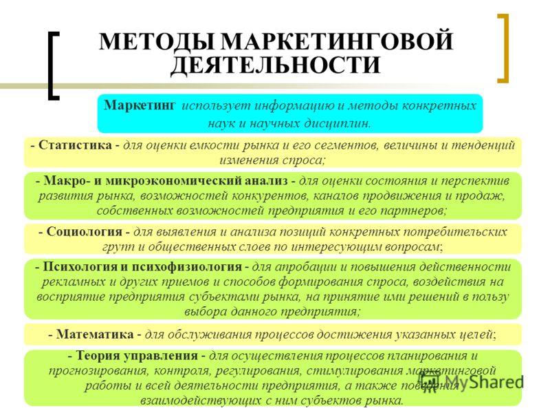 МЕТОДЫ МАРКЕТИНГОВОЙ ДЕЯТЕЛЬНОСТИ - Статистика - для оценки емкости рынка и его сегментов, величины и тенденций изменения спроса; Маркетинг использует информацию и методы конкретных наук и научных дисциплин. - Макро- и микроэкономический анализ - для