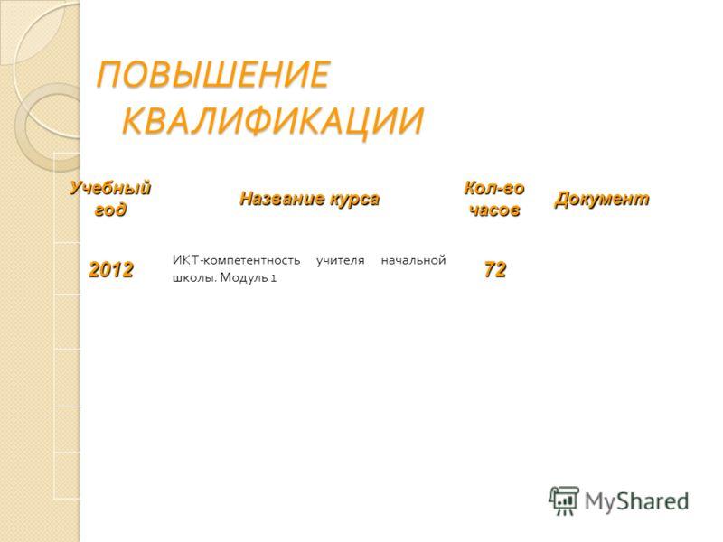 ПОВЫШЕНИЕ КВАЛИФИКАЦИИ Учебный год Название курса Кол-во часов Документ 2012 ИКТ - компетентность учителя начальной школы. Модуль 172
