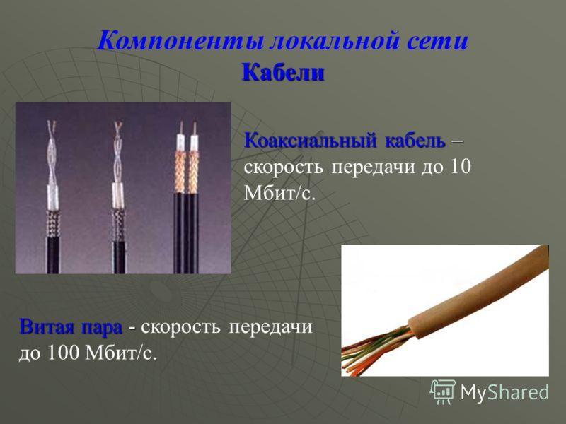 Компоненты локальной сети Кабели Коаксиальный кабель – Коаксиальный кабель – скорость передачи до 10 Мбит/с. Витая пара - Витая пара - скорость передачи до 100 Мбит/с.