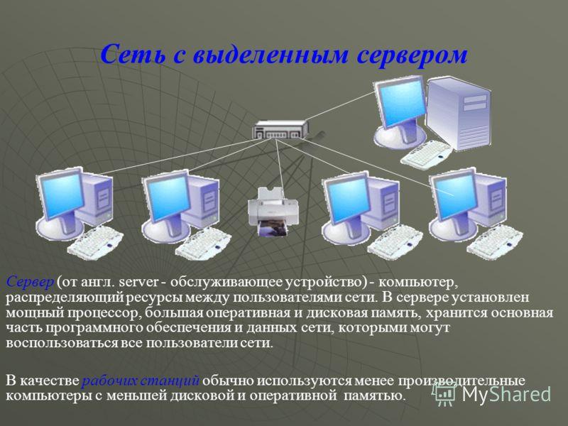 Как компьютер сделать сетевым сервером