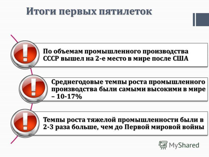 Итоги первых пятилеток По объемам промышленного производства СССР вышел на 2-е место в мире после США Среднегодовые темпы роста промышленного производства были самыми высокими в мире – 10-17% Темпы роста тяжелой промышленности были в 2-3 раза больше,