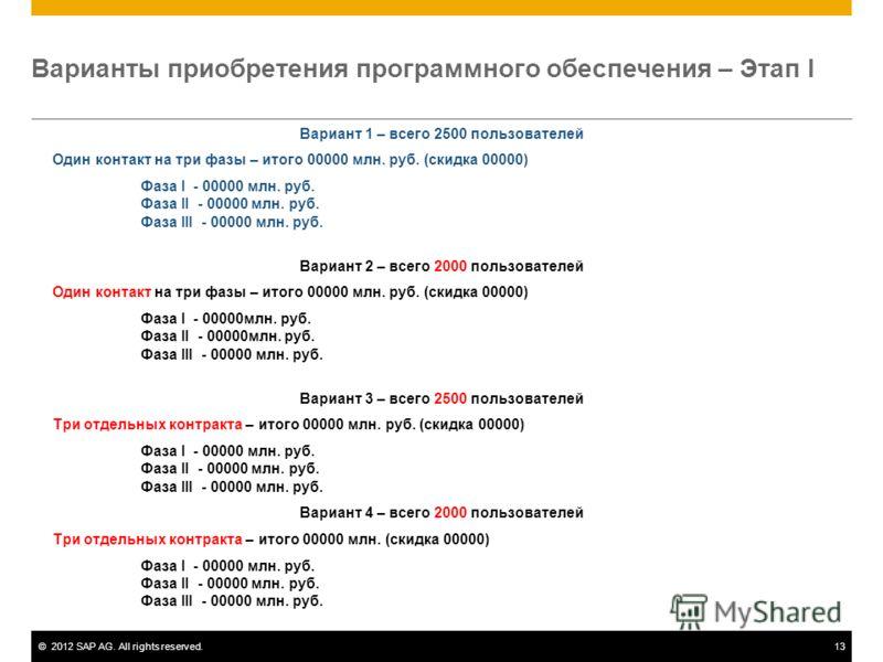 ©2012 SAP AG. All rights reserved.13 Варианты приобретения программного обеспечения – Этап I Вариант 1 – всего 2500 пользователей Один контакт на три фазы – итого 00000 млн. руб. (скидка 00000) Фаза I - 00000 млн. руб. Фаза II - 00000 млн. руб. Фаза