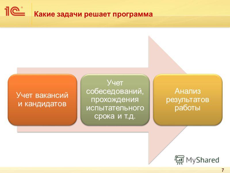 Какие задачи решает программа Учет вакансий и кандидатов Учет собеседований, прохождения испытательного срока и т.д. Анализ результатов работы 7