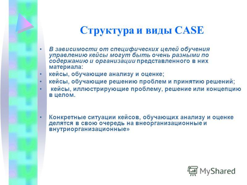 Структура и виды CASE В зависимости от специфических целей обучения управлению кейсы могут быть очень разными по содержанию и организации представленного в них материала: кейсы, обучающие анализу и оценке; кейсы, обучающие решению проблем и принятию