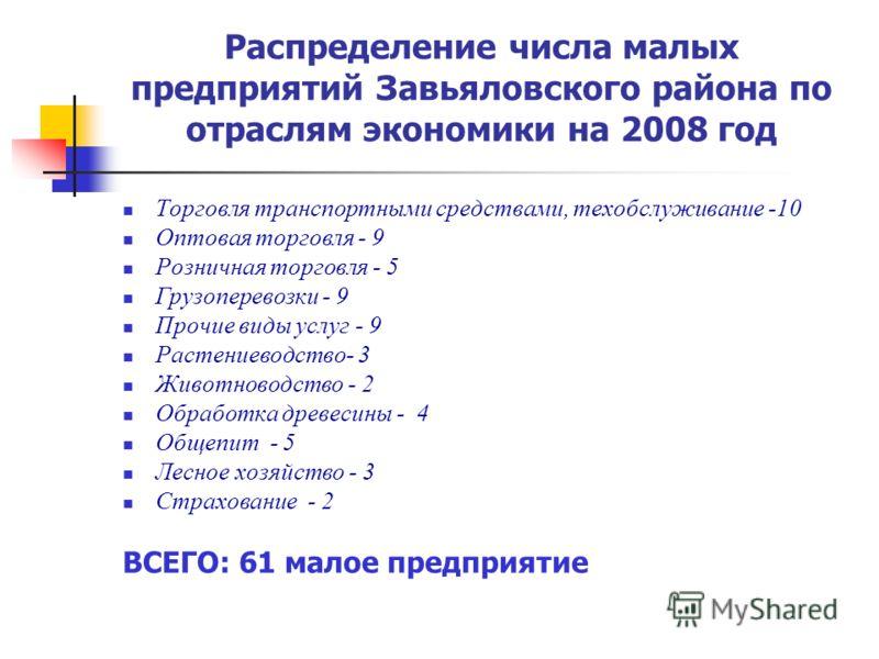 Распределение числа малых предприятий Завьяловского района по отраслям экономики на 2008 год Торговля транспортными средствами, техобслуживание -10 Оптовая торговля - 9 Розничная торговля - 5 Грузоперевозки - 9 Прочие виды услуг - 9 Растениеводство-
