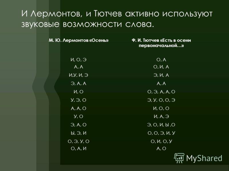 И Лермонтов, и Тютчев активно используют звуковые возможности слова. М. Ю. Лермонтов «Осень»Ф. И. Тютчев «Есть в осени первоначальной…» И, О, ЭО, А А, АО, И, А И,У, И, ЭЭ, И, А Э, А, АА, А И, ОО, Э, А, А, О У, Э, ОЭ, У, О, О, Э А, А, ОИ, О, О У, ОИ,