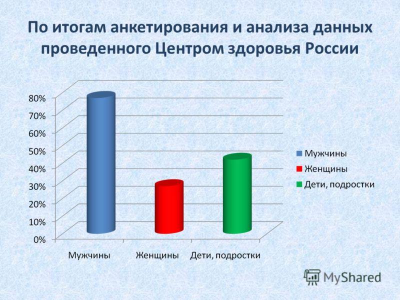 По итогам анкетирования и анализа данных проведенного Центром здоровья России