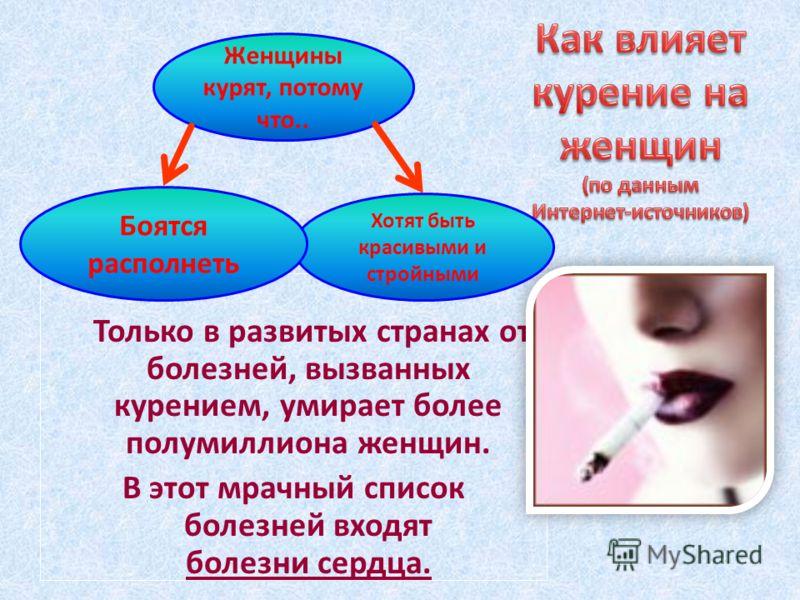 Только в развитых странах от болезней, вызванных курением, умирает более полумиллиона женщин. В этот мрачный список болезней входят болезни сердца. Женщины курят, потому что.. Хотят быть красивыми и стройными Боятся располнеть