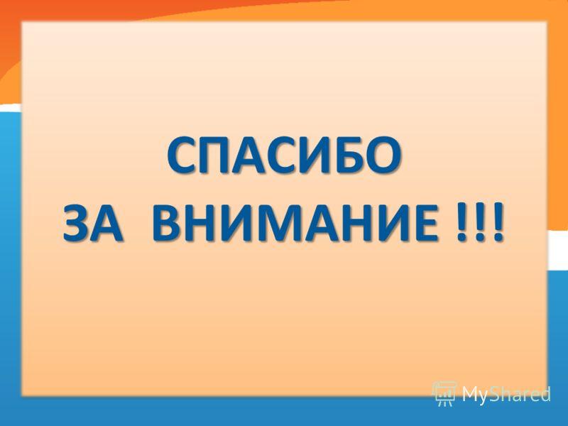 Ф.И.О. СПАСИБО ЗА ВНИМАНИЕ !!!