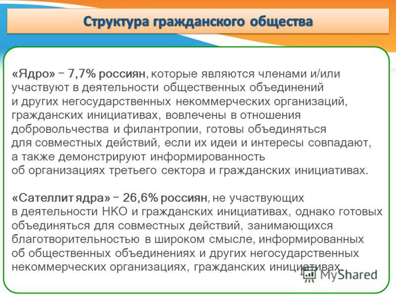 «Ядро» 7,7% россиян, которые являются членами и/или участвуют в деятельности общественных объединений и других негосударственных некоммерческих организаций, гражданских инициативах, вовлечены в отношения добровольчества и филантропии, готовы объединя