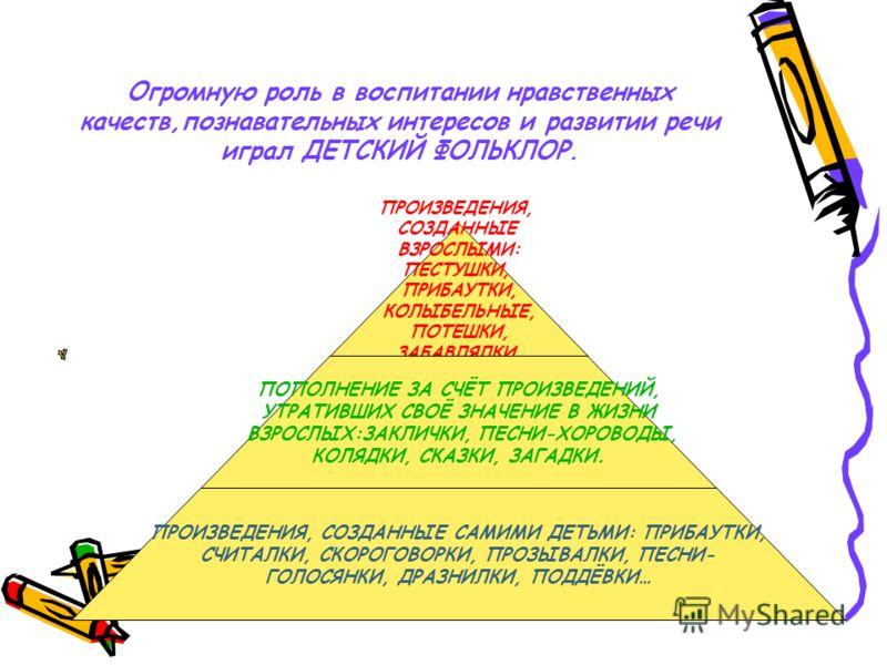 Огромную роль в воспитании нравственных качеств,познавательных интересов и развитии речи играл ДЕТСКИЙ ФОЛЬКЛОР. ПРОИЗВЕДЕНИЯ, СОЗДАННЫЕ ВЗРОСЛЫМИ: ПЕСТУШКИ, ПРИБАУТКИ, КОЛЫБЕЛЬНЫЕ, ПОТЕШКИ, ЗАБАВЛЯЛКИ, ПРИБАУТКИ. ПОПОЛНЕНИЕ ЗА СЧЁТ ПРОИЗВЕДЕНИЙ, УТР