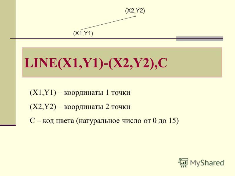 LINE(X1,Y1)-(X2,Y2),C (X1,Y1) – координаты 1 точки (X2,Y2) – координаты 2 точки С – код цвета (натуральное число от 0 до 15) (X1,Y1) (X2,Y2)