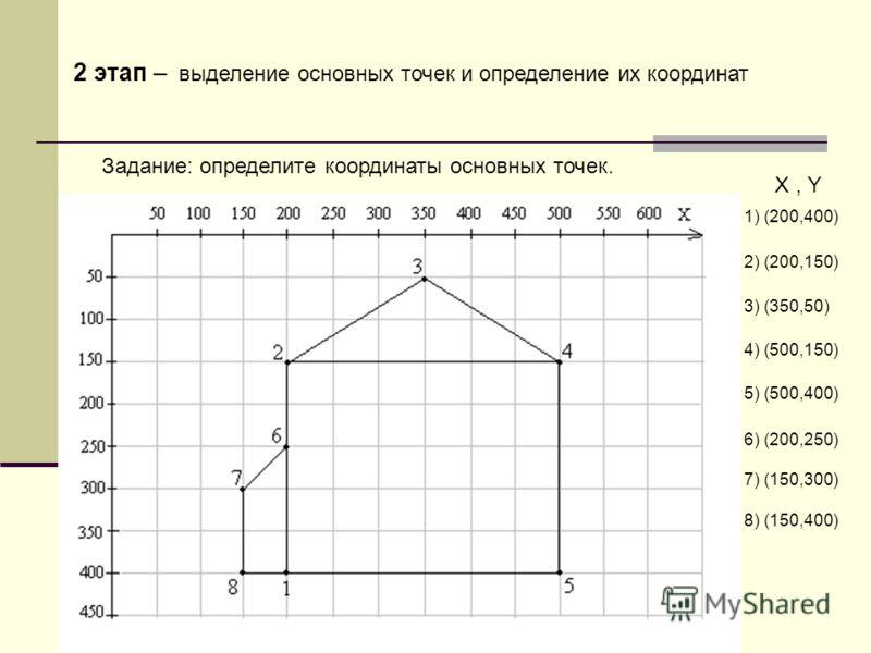2 этап – Задание: определите координаты основных точек. 1) (200,400) Х, Y 2) (200,150) 3) (350,50) 4) (500,150) 5) (500,400) 6) (200,250) 7) (150,300) 8) (150,400) выделение основных точек и определение их координат