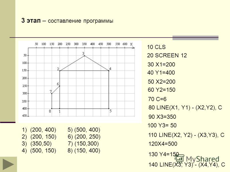 3 этап – 1) (200, 400) 5) (500, 400) 2)(200, 150) 6) (200, 250) 3)(350,50) 7) (150,300) 4) (500, 150) 8) (150, 400) 10 CLS 20 SCREEN 12 30 X1=200 40 Y1=400 50 X2=200 60 Y2=150 80 LINE(X1, Y1) - (X2,Y2), C 70 C=6 90 X3=350 100 Y3= 50 110 LINE(X2, Y2)