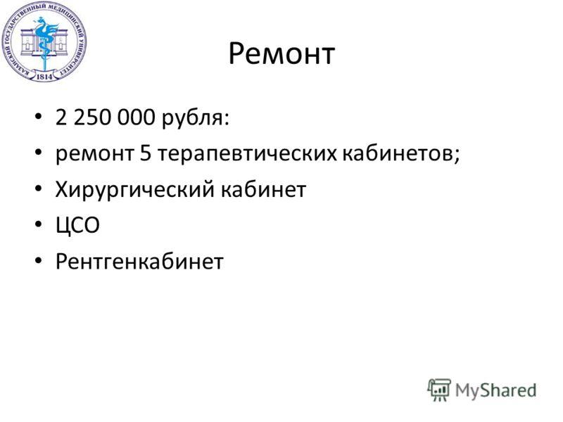 Ремонт 2 250 000 рубля: ремонт 5 терапевтических кабинетов; Хирургический кабинет ЦСО Рентгенкабинет