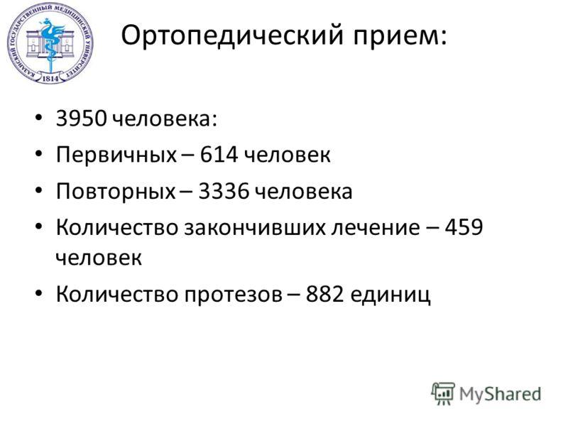 Ортопедический прием: 3950 человека: Первичных – 614 человек Повторных – 3336 человека Количество закончивших лечение – 459 человек Количество протезов – 882 единиц