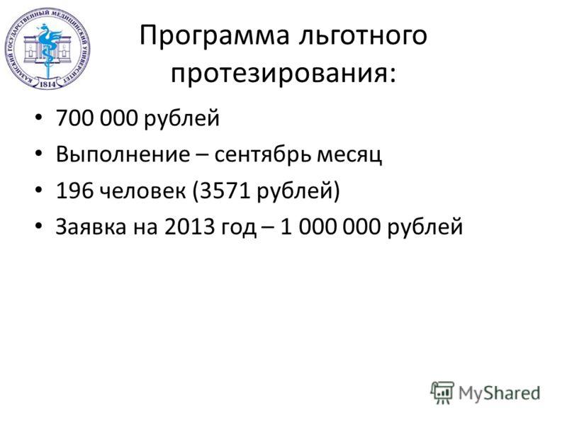 Программа льготного протезирования: 700 000 рублей Выполнение – сентябрь месяц 196 человек (3571 рублей) Заявка на 2013 год – 1 000 000 рублей