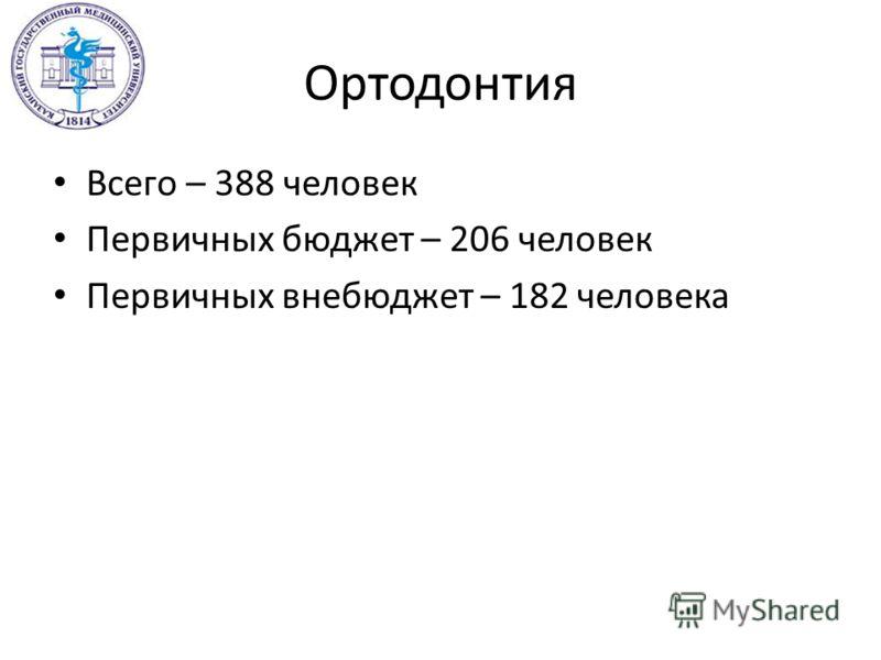 Ортодонтия Всего – 388 человек Первичных бюджет – 206 человек Первичных внебюджет – 182 человека