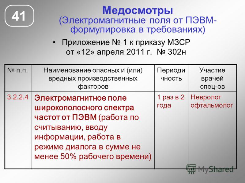 Медосмотры (Электромагнитные поля от ПЭВМ- формулировка в требованиях) Приложение 1 к приказу МЗСР от «12» апреля 2011 г. 302н 41 п.п.Наименование опасных и (или) вредных производственных факторов Периоди чность Участие врачей спец-ов 3.2.2.4 Электро
